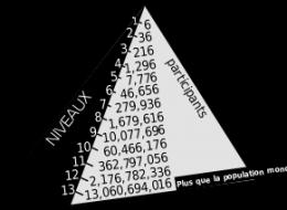 Le Vendeur Pyramidal